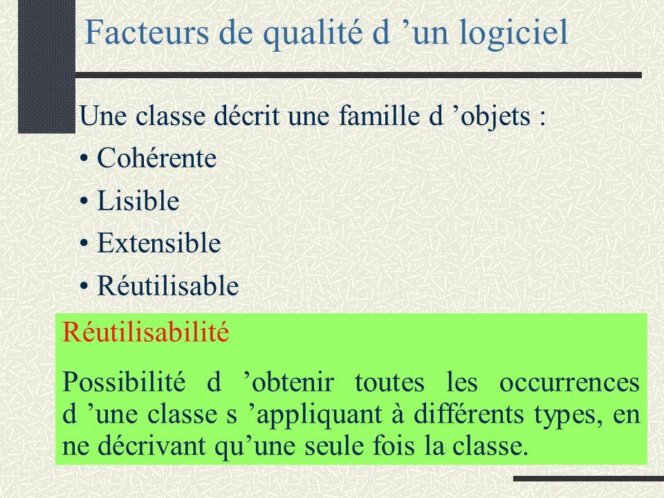 Réutilisabilité On cherche à écrire des objets réutilisables.