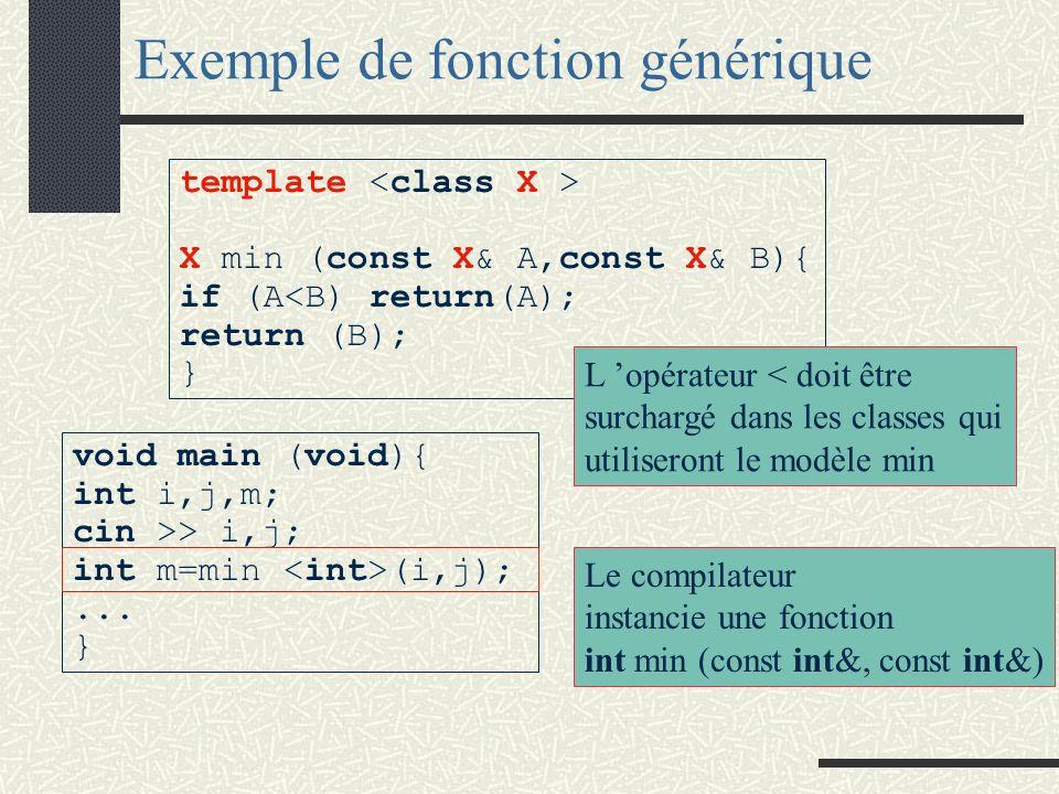 void main (void) { pile <char,20> Pcar; //pile de 20 caractères maximum pile <personne> PPersonne; //pile de 100 personnes maximum... } Utilisation d