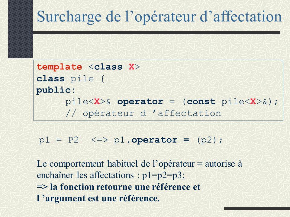 pile<char> p1;... Pour réaliser une vraie copie de pile par affectation, il faut surcharger l opérateur implicite. A V E C p1.t pile<char> p2; p2=p1;