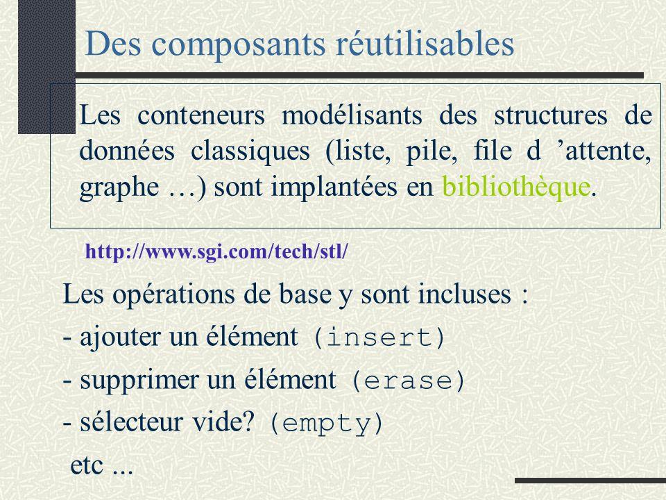 Conteneur Un conteneur est une classe très générale modélisant une collection déléments de nimporte quel type. Il existe deux grandes catégories de co
