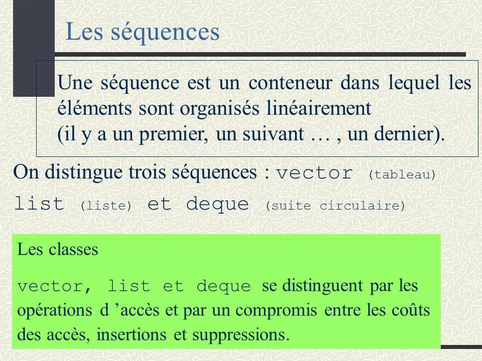 Les opérations de base y sont incluses : - ajouter un élément (insert) - supprimer un élément (erase) - sélecteur vide? (empty) etc... Les conteneurs