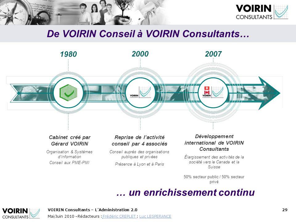 VOIRIN Consultants – LAdministration 2.029 Mai/Juin 2010 –Rédacteurs : Frédéric CREPLET ; Luc LESPERANCE Frédéric CREPLET Luc LESPERANCE Cabinet créé