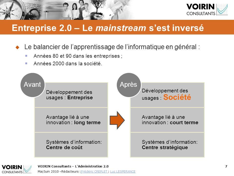 VOIRIN Consultants – LAdministration 2.07 Mai/Juin 2010 –Rédacteurs : Frédéric CREPLET ; Luc LESPERANCE Frédéric CREPLET Luc LESPERANCE Entreprise 2.0