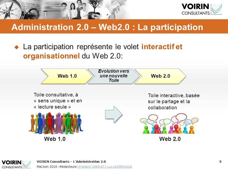 VOIRIN Consultants – LAdministration 2.09 Mai/Juin 2010 –Rédacteurs : Frédéric CREPLET ; Luc LESPERANCE Frédéric CREPLET Luc LESPERANCE Toile interact