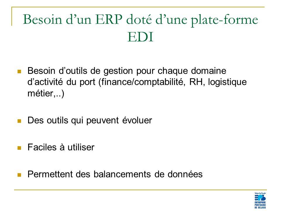 13 Besoin dun ERP doté dune plate-forme EDI Besoin doutils de gestion pour chaque domaine dactivité du port (finance/comptabilité, RH, logistique méti