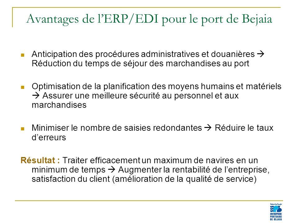 15 Avantages de lERP/EDI pour le port de Bejaia Anticipation des procédures administratives et douanières Réduction du temps de séjour des marchandise