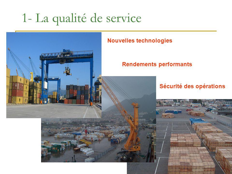 5 1- La qualité de service Nouvelles technologies Sécurité des opérations Rendements performants