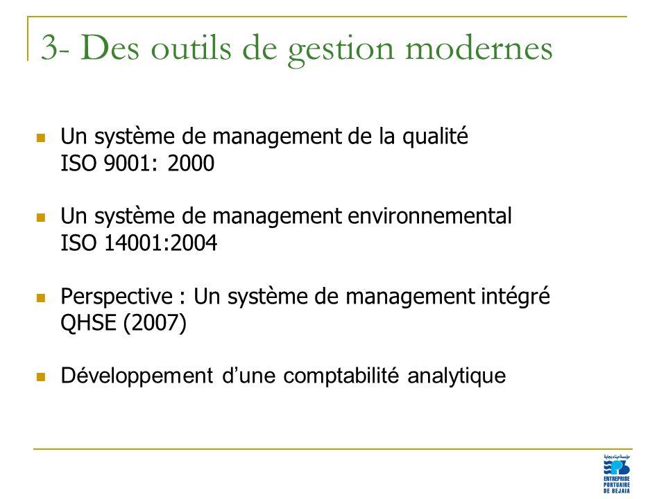 7 3- Des outils de gestion modernes Un système de management de la qualité ISO 9001: 2000 Un système de management environnemental ISO 14001:2004 Pers