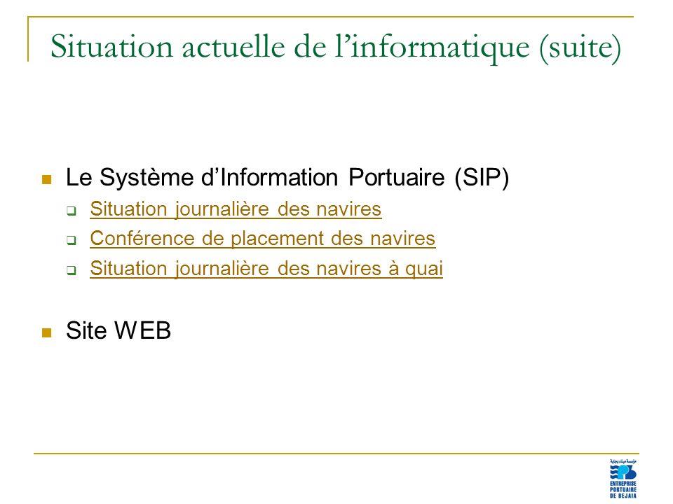 9 Situation actuelle de linformatique (suite) Le Système dInformation Portuaire (SIP) Situation journalière des navires Conférence de placement des na