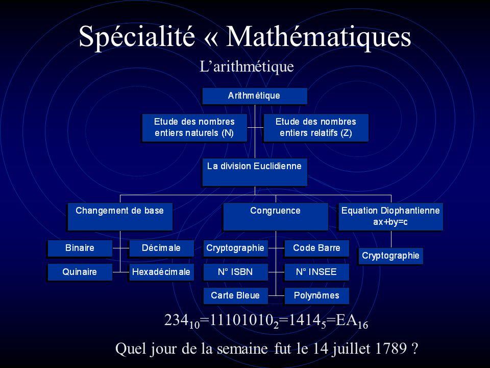 Spécialité « Mathématiques 234 10 =11101010 2 =1414 5 =EA 16 Quel jour de la semaine fut le 14 juillet 1789 .
