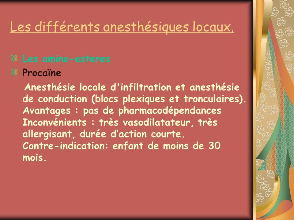 Les différents anesthésiques locaux. Les amino-esteres Procaïne Anesthésie locale d'infiltration et anesthésie de conduction (blocs plexiques et tronc
