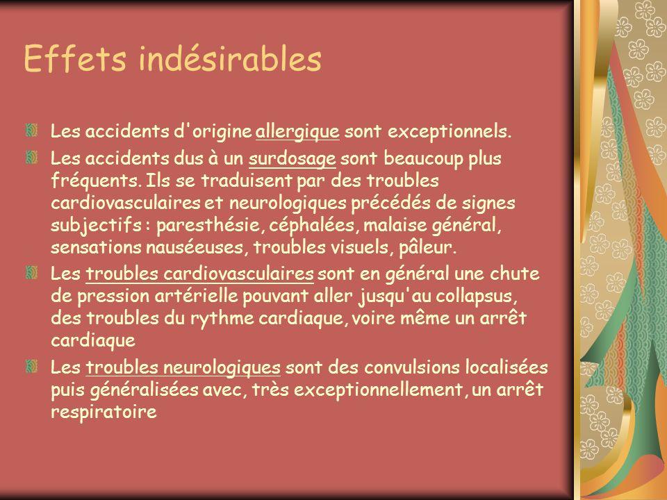 Effets indésirables Les accidents d'origine allergique sont exceptionnels. Les accidents dus à un surdosage sont beaucoup plus fréquents. Ils se tradu