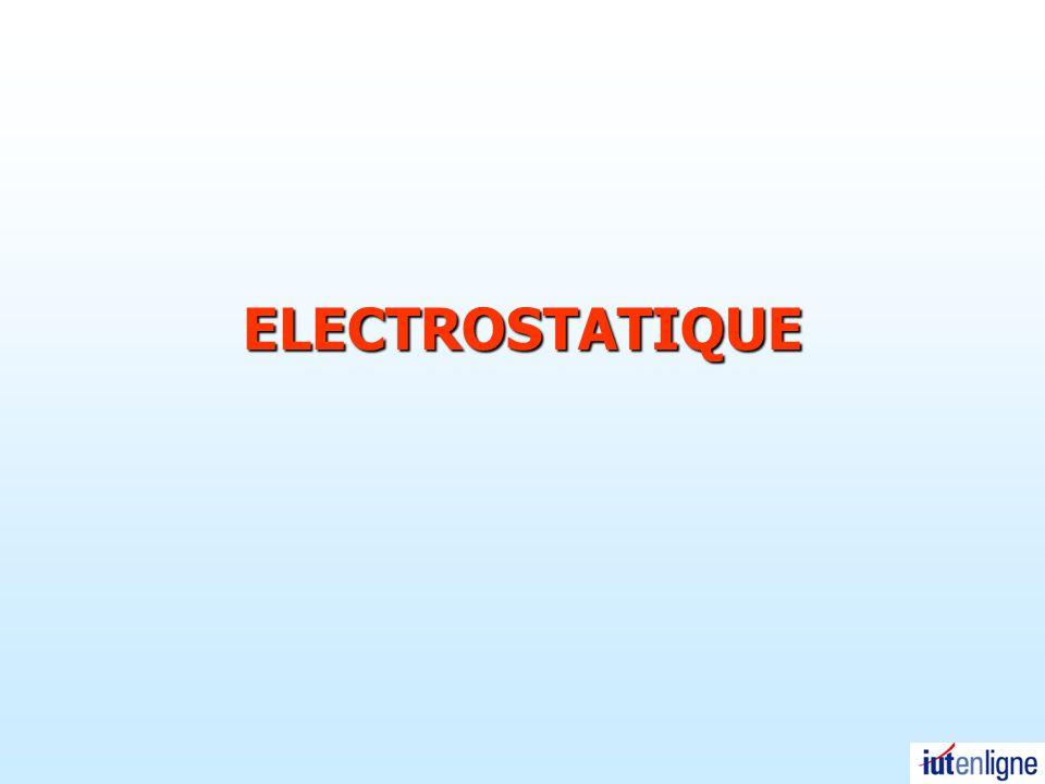 Définition Le champ électrostatique créé par une charge q 1 (source) en un point M à la distance r de la charge est le quotient de la force à laquelle est soumise une charge q (test) placée en M par la valeur de cette charge Unités N.C -1 ou V.m -1 r urur q1q1 M direction radiale sens intensité source du champ distance source point « centrifuge » « centripète » Sources de champ électriques charges électriques champ magnétique variable dans le temps