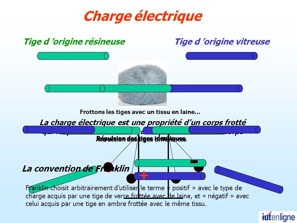 Champ électrostatique créé par une charge ponctuelle unique Si q > 0 le champ fuit q Si q < 0 le champ est dirigé vers q qq « centrifuge » « centripète »