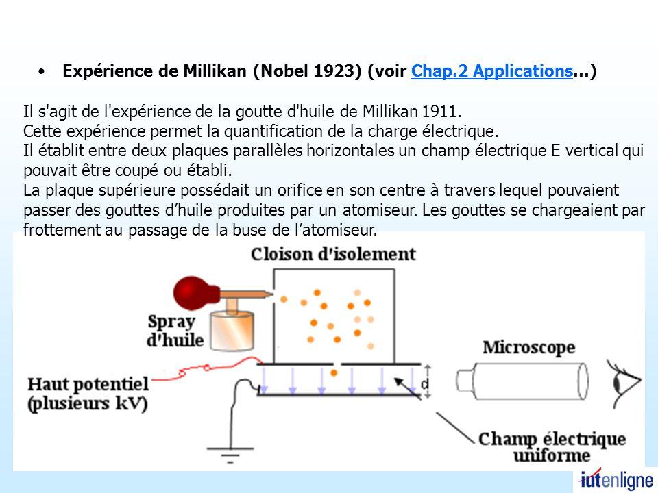 Quantification de la charge électrique Toute charge électrique Q est un multiple de la charge élémentaire e = 1,6.10 -19 C Q = n.e Discontinuité de la charge (électrolyse - Faraday 1833) Système discret Lors d une électrolyse, les quantités de matière décomposées et libérées à chacune des électrodes sont proportionnelles à la quantité d électricité q qui a traversé l électrolyte Distribution de charges q1q1 q2q2 q3q3 q4q4 Système continu S V la charge électrique totale dun système isolé reste constante Les quarks possèdent des charges e/3 et 2e/3.