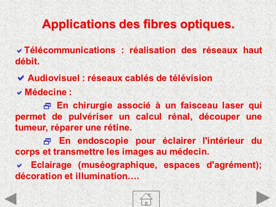 Applications des fibres optiques. Télécommunications : réalisation des réseaux haut débit. Audiovisuel : réseaux cablés de télévision Médecine : En ch
