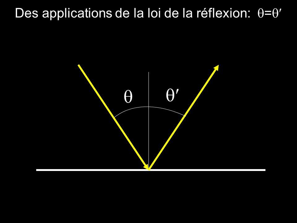 Des applications de la loi de la réflexion: =