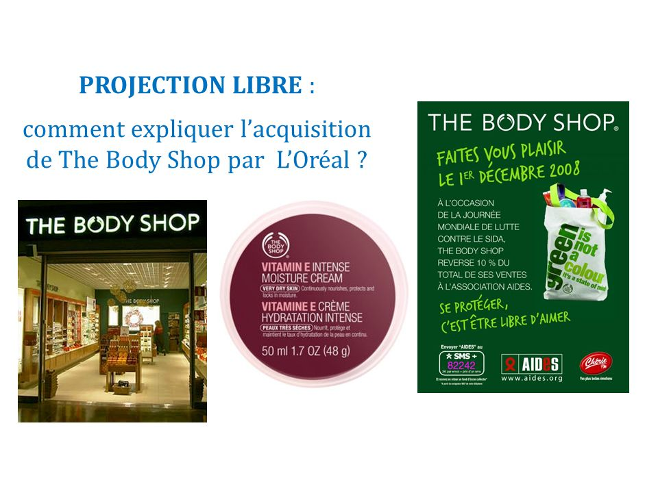 PROJECTION LIBRE : comment expliquer lacquisition de The Body Shop par LOréal ?