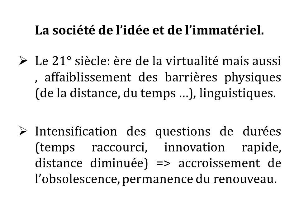 La société de lidée et de limmatériel.