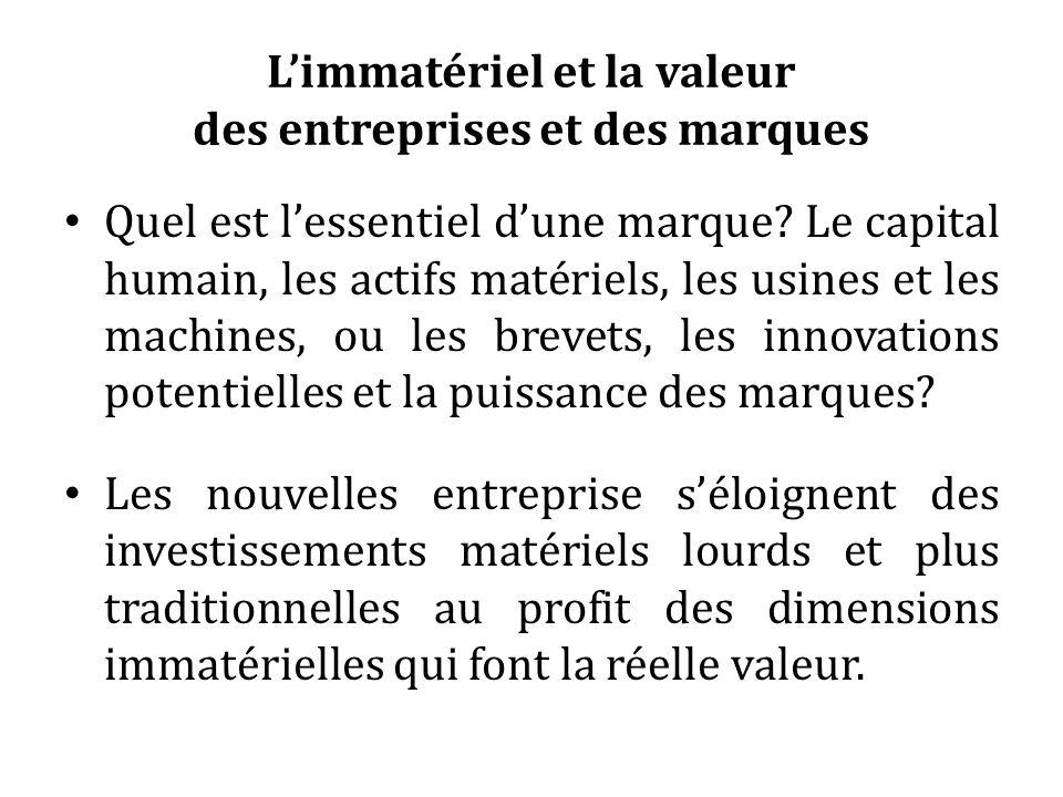 Limmatériel et la valeur des entreprises et des marques Quel est lessentiel dune marque? Le capital humain, les actifs matériels, les usines et les ma