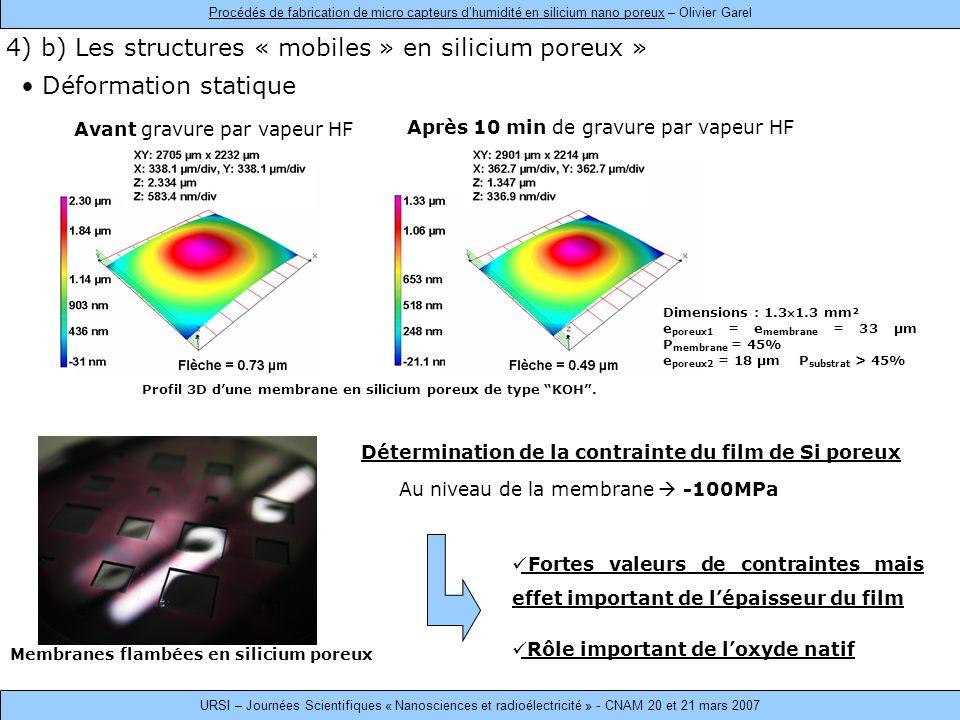 4) b) Les structures « mobiles » en silicium poreux » Déformation statique Profil 3D dune membrane en silicium poreux de type KOH.