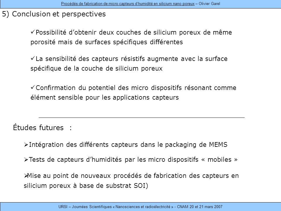 5) Conclusion et perspectives Confirmation du potentiel des micro dispositifs résonant comme élément sensible pour les applications capteurs La sensib