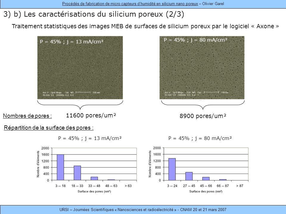 Répartition de la surface des pores : Traitement statistiques des images MEB de surfaces de silicium poreux par le logiciel « Axone » 3) b) Les caractérisations du silicium poreux (2/3) 11600 pores/um² 8900 pores/um² P = 45% ; j = 13 mA/cm² P = 45% ; j = 80 mA/cm² Nombres de pores : P = 45% ; j = 13 mA/cm²P = 45% ; j = 80 mA/cm² Procédés de fabrication de micro capteurs dhumidité en silicium nano poreux – Olivier Garel URSI – Journées Scientifiques « Nanosciences et radioélectricité » - CNAM 20 et 21 mars 2007