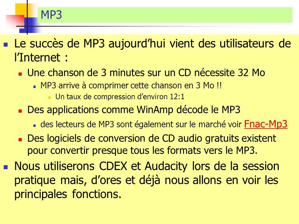 MP3 Le succès de MP3 aujourdhui vient des utilisateurs de lInternet : Une chanson de 3 minutes sur un CD nécessite 32 Mo MP3 arrive à comprimer cette