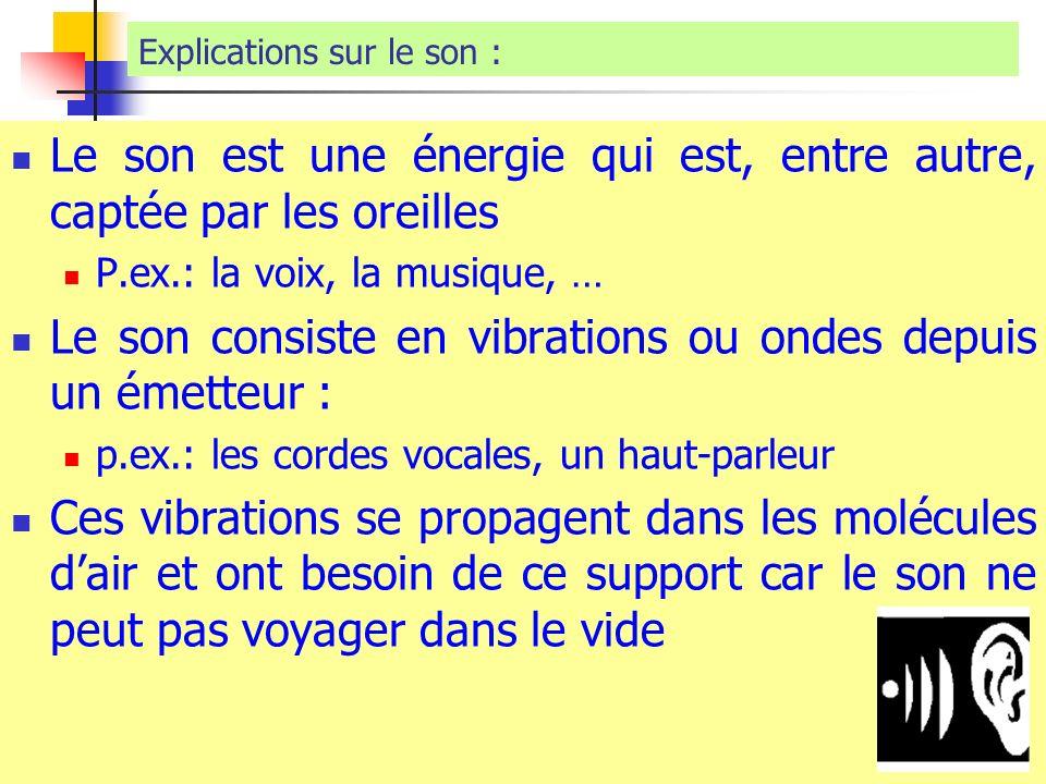 Explications sur le son : Le son est une énergie qui est, entre autre, captée par les oreilles P.ex.: la voix, la musique, … Le son consiste en vibrat