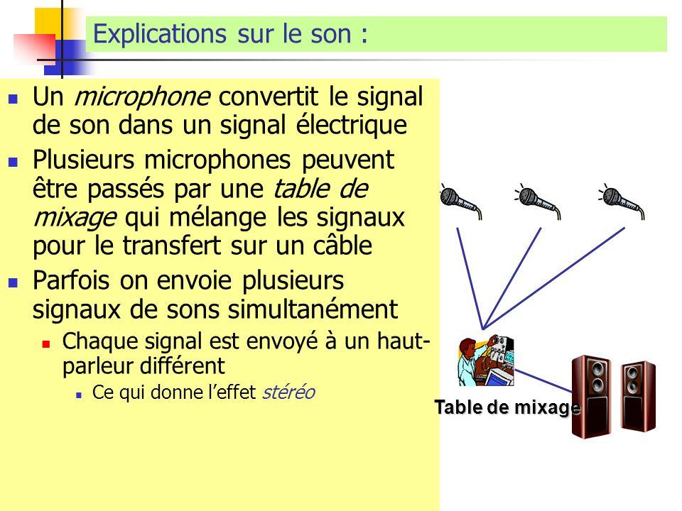 Explications sur le son : Un microphone convertit le signal de son dans un signal électrique Plusieurs microphones peuvent être passés par une table d
