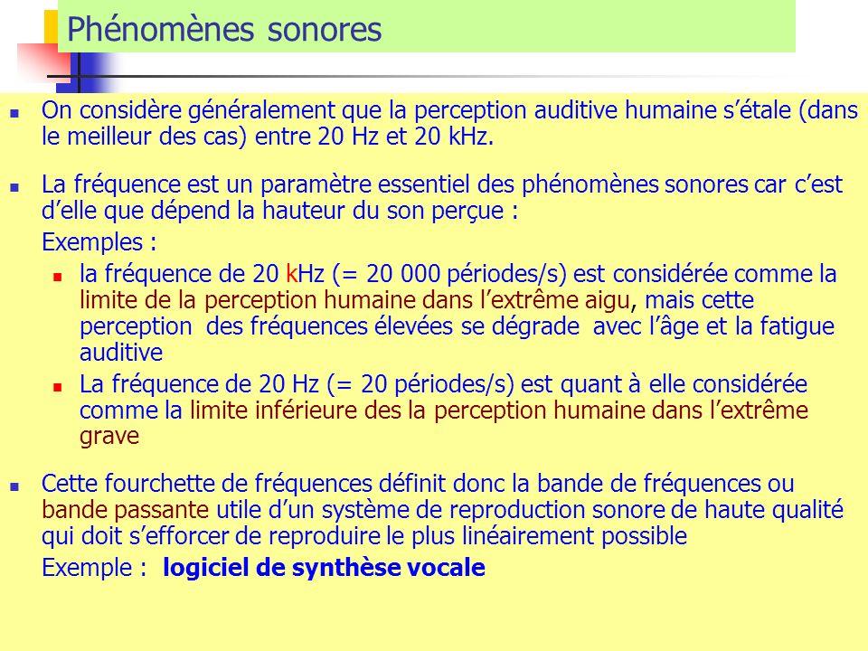 Phénomènes sonores On considère généralement que la perception auditive humaine sétale (dans le meilleur des cas) entre 20 Hz et 20 kHz. La fréquence