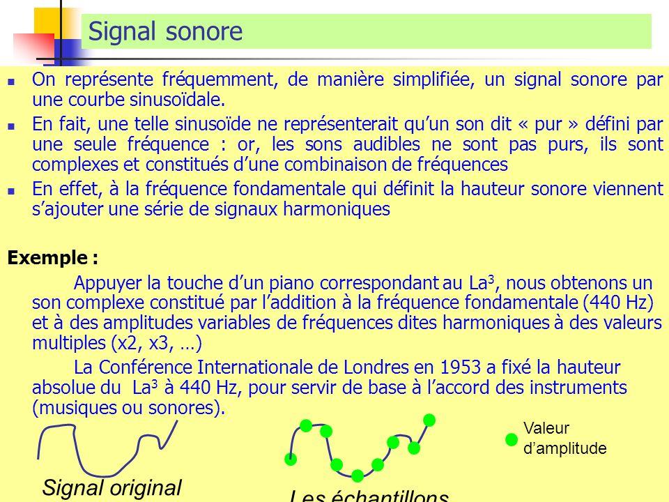 Signal sonore On représente fréquemment, de manière simplifiée, un signal sonore par une courbe sinusoïdale. En fait, une telle sinusoïde ne représent