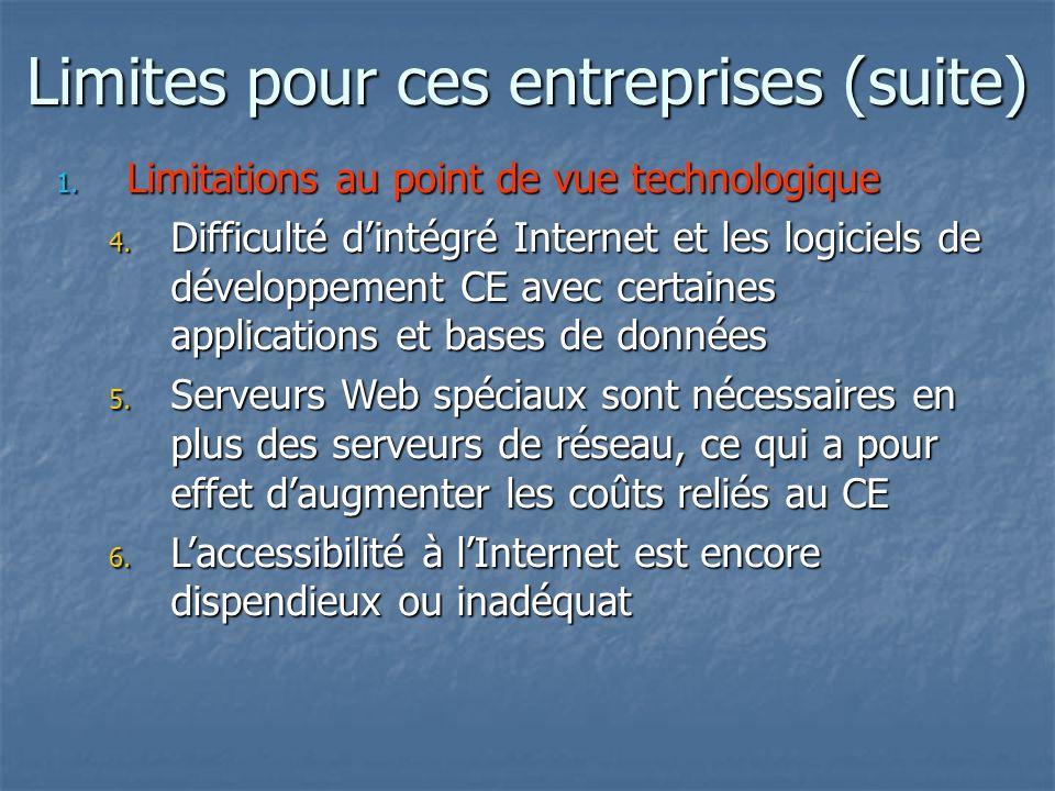 Limites pour ces entreprises (suite) 1. Limitations au point de vue technologique 4.