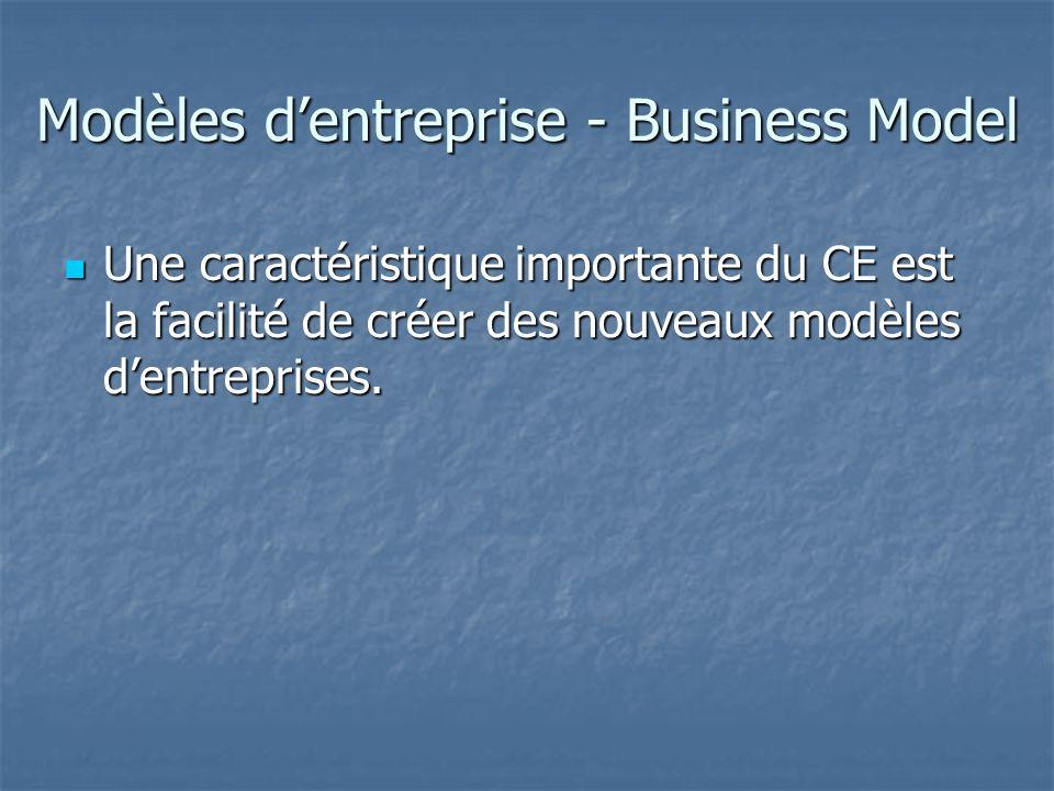 Modèles dentreprise - Business Model Une caractéristique importante du CE est la facilité de créer des nouveaux modèles dentreprises.