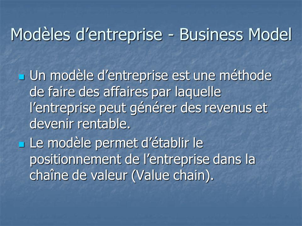 Modèles dentreprise - Business Model Un modèle dentreprise est une méthode de faire des affaires par laquelle lentreprise peut générer des revenus et devenir rentable.