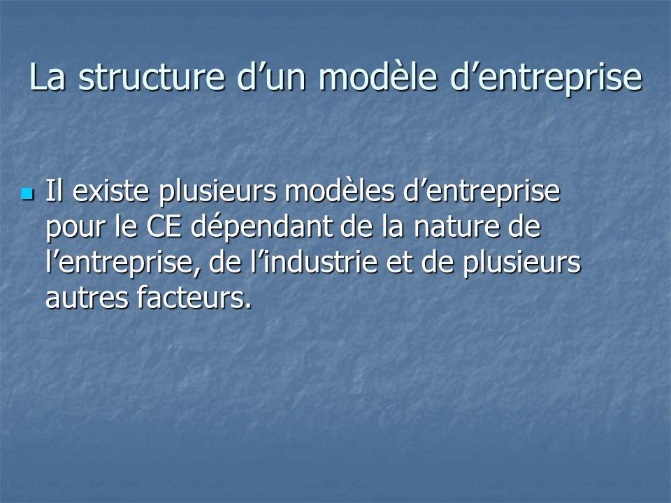 La structure dun modèle dentreprise Il existe plusieurs modèles dentreprise pour le CE dépendant de la nature de lentreprise, de lindustrie et de plusieurs autres facteurs.