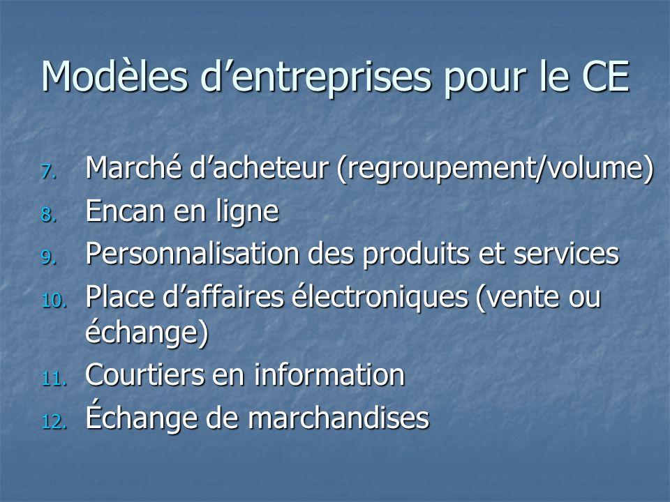 Modèles dentreprises pour le CE 7. Marché dacheteur (regroupement/volume) 8.