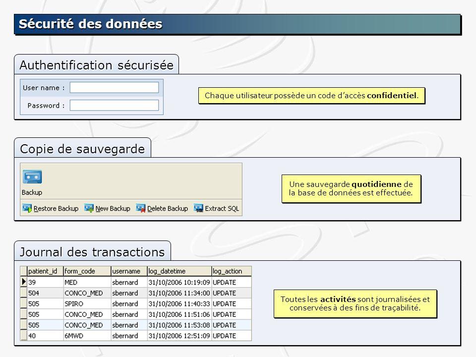 Sécurité des données Authentification sécurisée Chaque utilisateur possède un code daccès confidentiel.