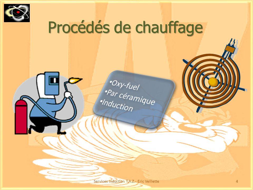 Procédés de chauffage 4Services Induction T.A.Z.- Eric Veillette