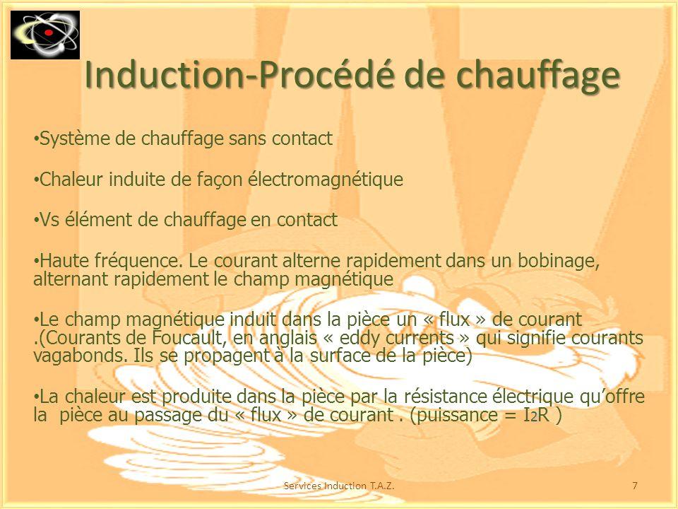Induction-Procédé de chauffage Système de chauffage sans contact Chaleur induite de façon électromagnétique Vs élément de chauffage en contact Haute fréquence.