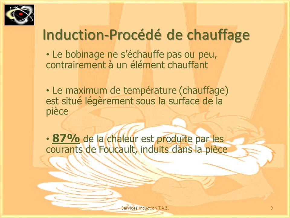 Le bobinage ne séchauffe pas ou peu, contrairement à un élément chauffant Le maximum de température (chauffage) est situé légèrement sous la surface de la pièce 87% de la chaleur est produite par les courants de Foucault, induits dans la pièce 9Services Induction T.A.Z.