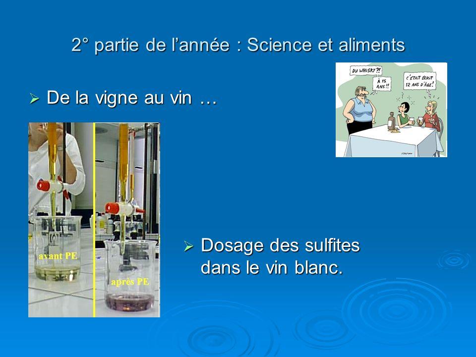 De la vigne au vin … De la vigne au vin … 2° partie de lannée : Science et aliments Dosage des sulfites dans le vin blanc. Dosage des sulfites dans le