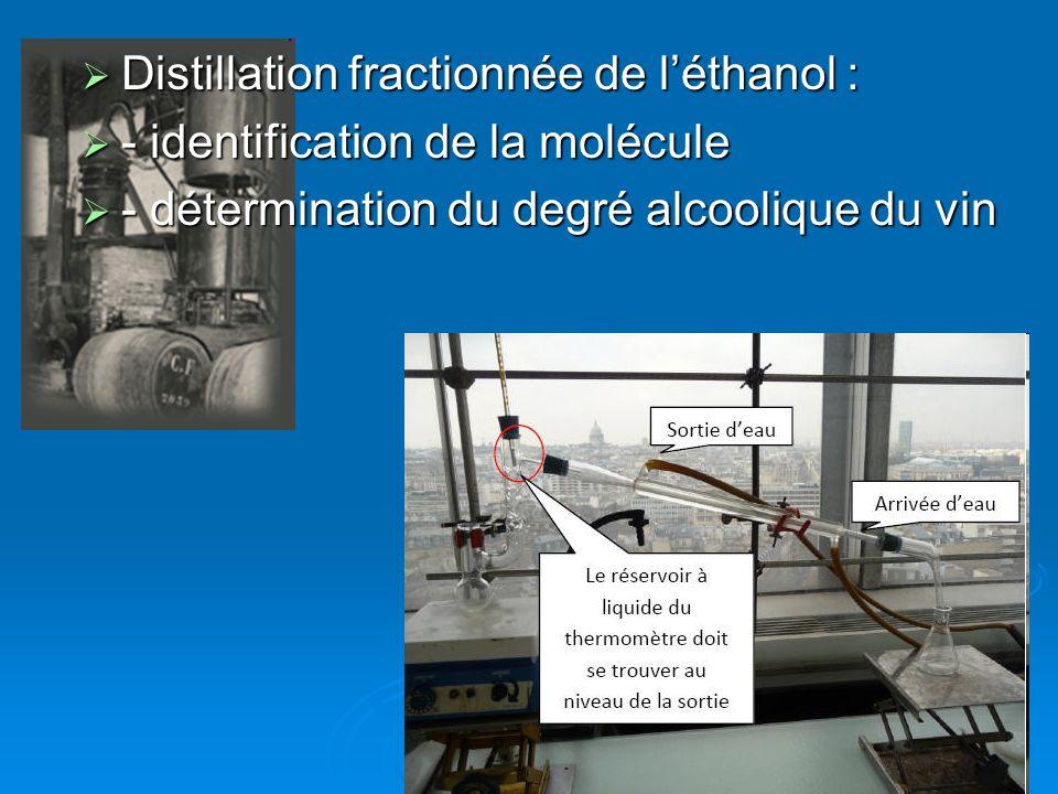 Distillation fractionnée de léthanol : Distillation fractionnée de léthanol : - identification de la molécule - identification de la molécule - déterm
