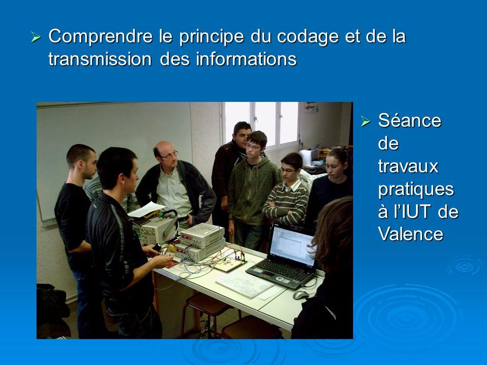 Comprendre le principe du codage et de la transmission des informations Comprendre le principe du codage et de la transmission des informations Séance