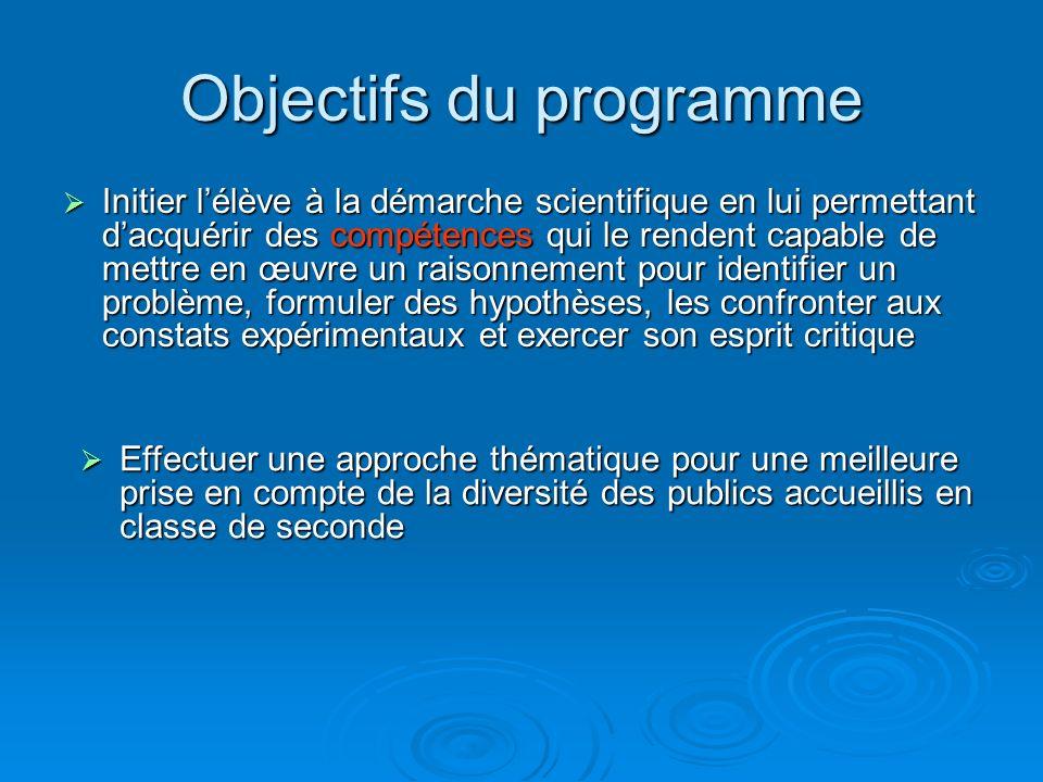 Objectifs du programme Initier lélève à la démarche scientifique en lui permettant dacquérir des compétences qui le rendent capable de mettre en œuvre