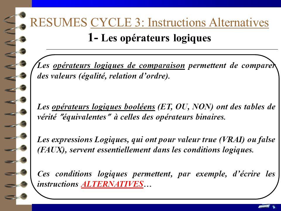 RESUMES CYCLE 3: Instructions Alternatives 1- Les opérateurs logiques Les opérateurs logiques de comparaison permettent de comparer des valeurs (égali