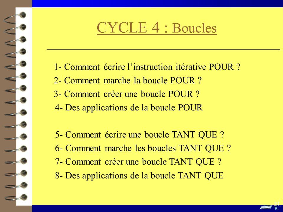 CYCLE 4 : Boucles 1- Comment écrire linstruction itérative POUR ? 2- Comment marche la boucle POUR ? 3- Comment créer une boucle POUR ? 4- Des applica
