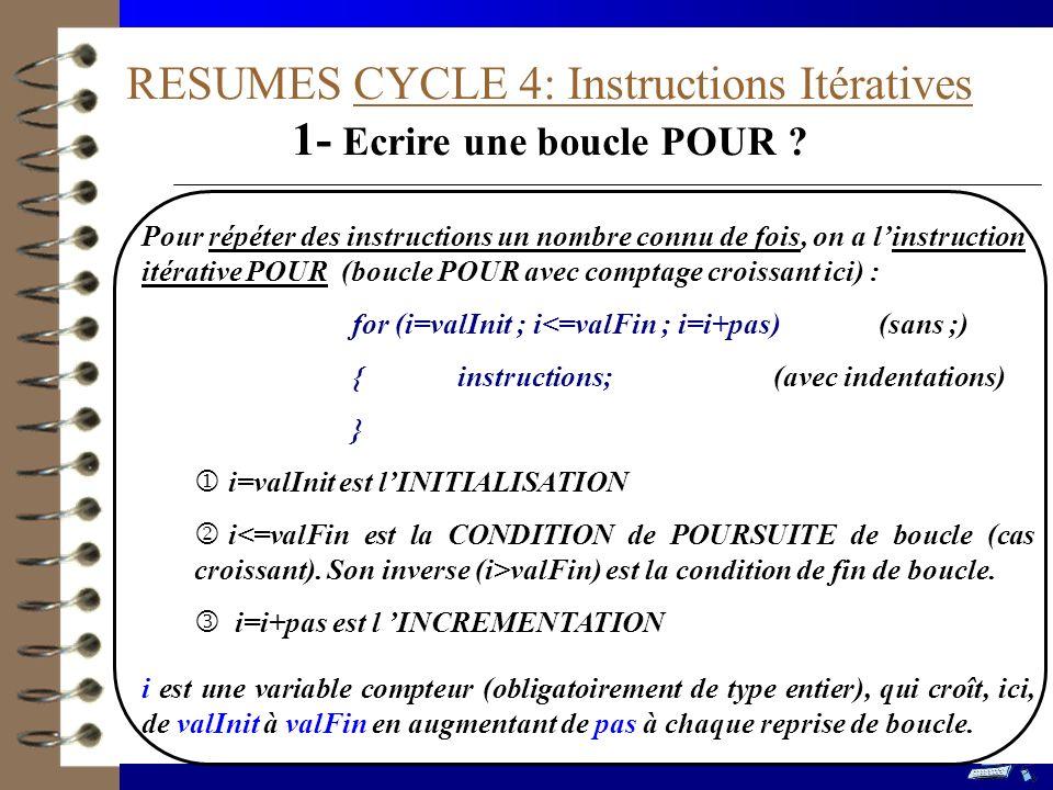 RESUMES CYCLE 4: Instructions Itératives 1- Ecrire une boucle POUR ? Pour répéter des instructions un nombre connu de fois, on a linstruction itérativ