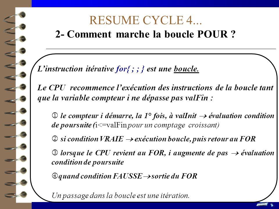 RESUME CYCLE 4... 2- Comment marche la boucle POUR ? Linstruction itérative for{ ; ; } est une boucle. Le CPU recommence lexécution des instructions d