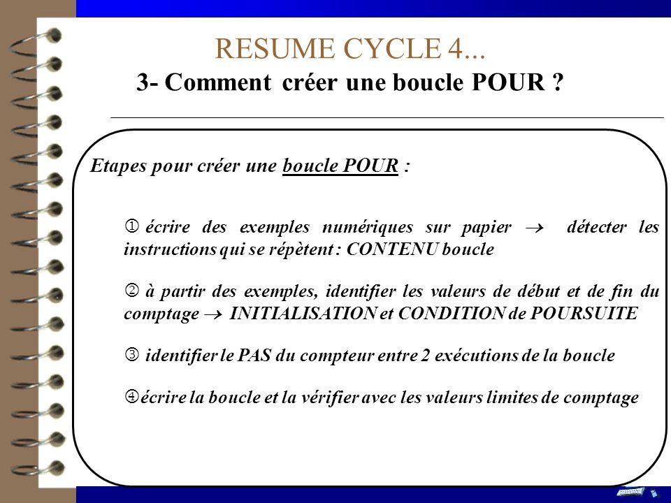 RESUME CYCLE 4... 3- Comment créer une boucle POUR ? Etapes pour créer une boucle POUR : écrire des exemples numériques sur papier détecter les instru
